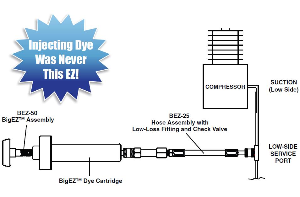 Multi-Dose BigEZ™ Fluorescent Dye Injection Dye