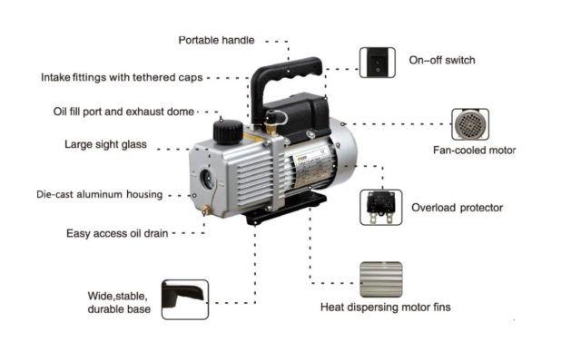 Vacuum Pump VP215N