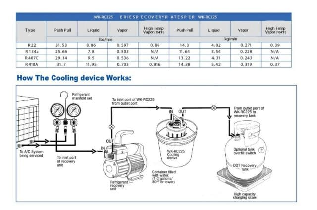 Refrigerant Cooling Device