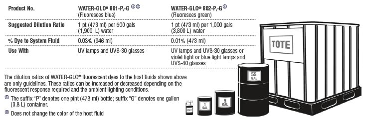 Water-Glo-details 2