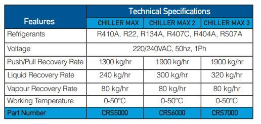 specifications chiller max refrigerant recovery